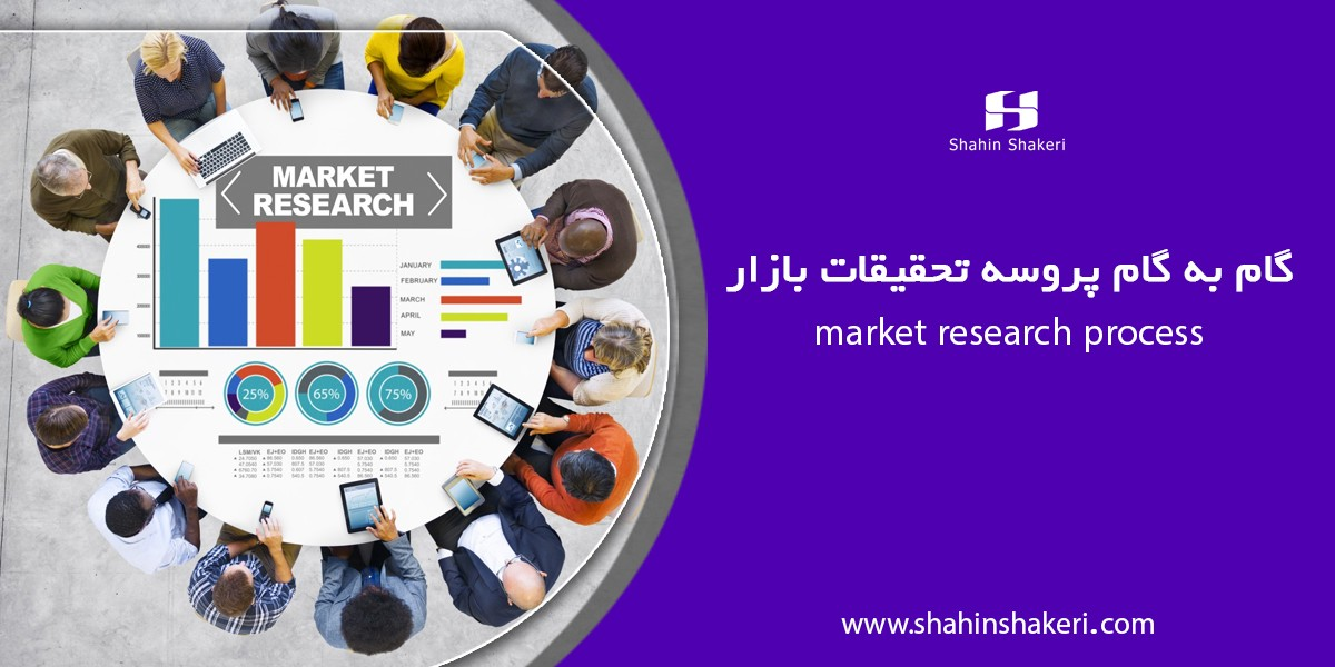 گام به گام پروسه تحقیقات بازار